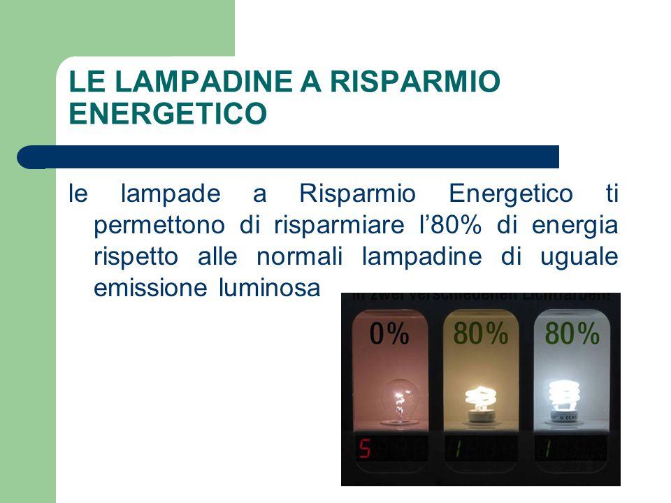 LE LAMPADINE A RISPARMIO ENERGETICO le lampade a Risparmio Energetico ti permettono di risparmiare l'80% di energia rispetto alle normali lampadine di