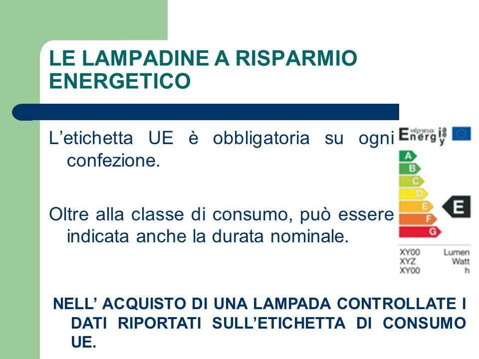 LE LAMPADINE A RISPARMIO ENERGETICO L'etichetta UE è obbligatoria su ogni confezione. Oltre alla classe di consumo, può essere indicata anche la durat