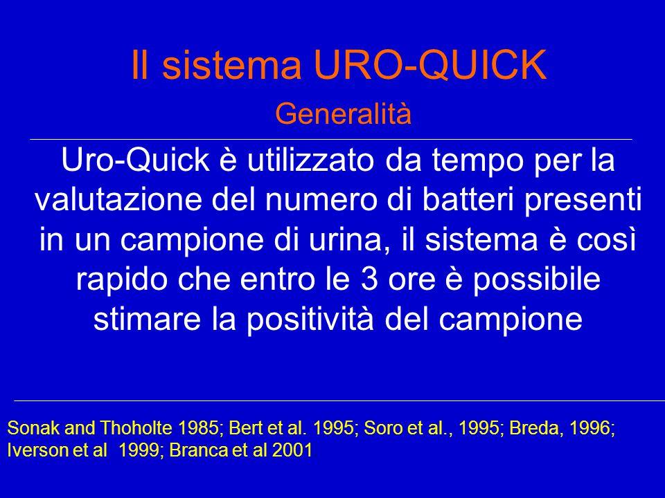 Il sistema URO-QUICK Generalità Uro-Quick è utilizzato da tempo per la valutazione del numero di batteri presenti in un campione di urina, il sistema è così rapido che entro le 3 ore è possibile stimare la positività del campione Sonak and Thoholte 1985; Bert et al.