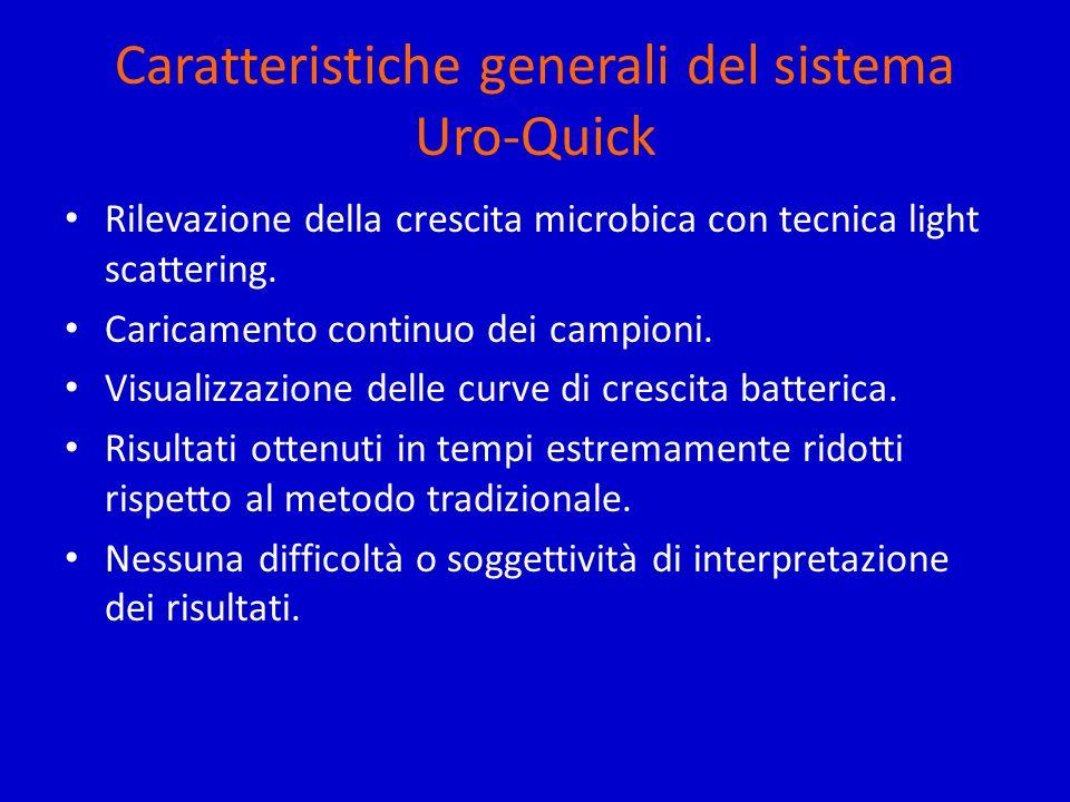 Caratteristiche generali del sistema Uro-Quick Rilevazione della crescita microbica con tecnica light scattering.