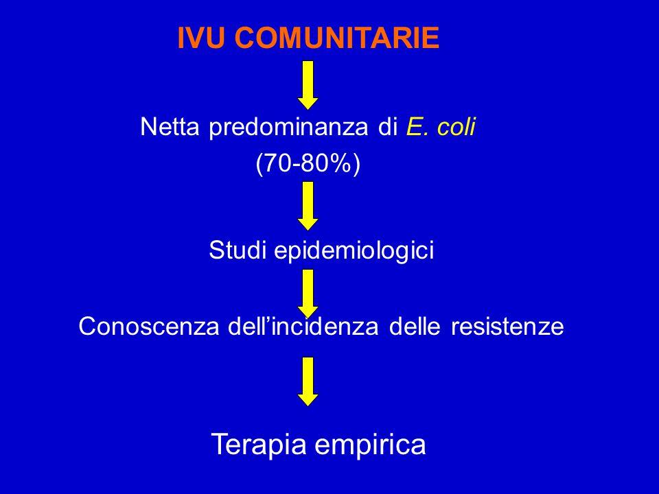 IVU COMUNITARIE Netta predominanza di E.
