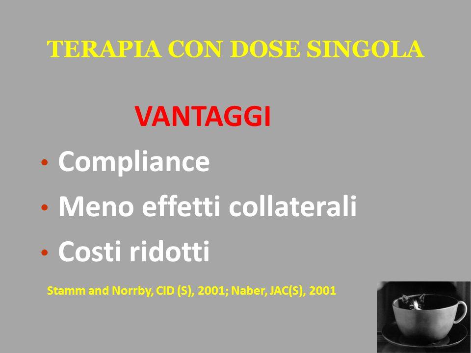 64 TERAPIA CON DOSE SINGOLA VANTAGGI Compliance Meno effetti collaterali Costi ridotti Stamm and Norrby, CID (S), 2001; Naber, JAC(S), 2001