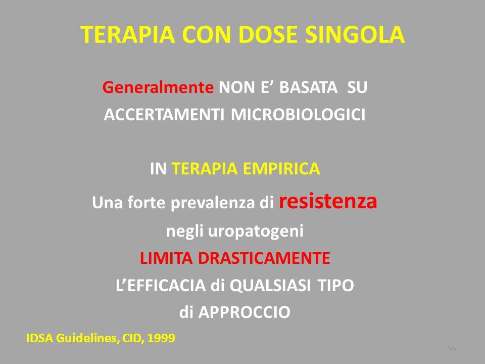 66 TERAPIA CON DOSE SINGOLA Generalmente NON E' BASATA SU ACCERTAMENTI MICROBIOLOGICI IN TERAPIA EMPIRICA Una forte prevalenza di resistenza negli uropatogeni LIMITA DRASTICAMENTE L'EFFICACIA di QUALSIASI TIPO di APPROCCIO IDSA Guidelines, CID, 1999