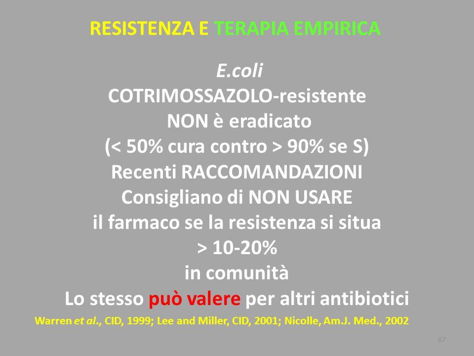 67 RESISTENZA E TERAPIA EMPIRICA E.coli COTRIMOSSAZOLO-resistente NON è eradicato ( 90% se S) Recenti RACCOMANDAZIONI Consigliano di NON USARE il farmaco se la resistenza si situa > 10-20% in comunità Lo stesso può valere per altri antibiotici Warren et al., CID, 1999; Lee and Miller, CID, 2001; Nicolle, Am.J.