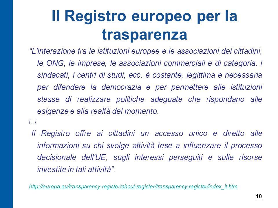 Il Registro europeo per la trasparenza L interazione tra le istituzioni europee e le associazioni dei cittadini, le ONG, le imprese, le associazioni commerciali e di categoria, i sindacati, i centri di studi, ecc.