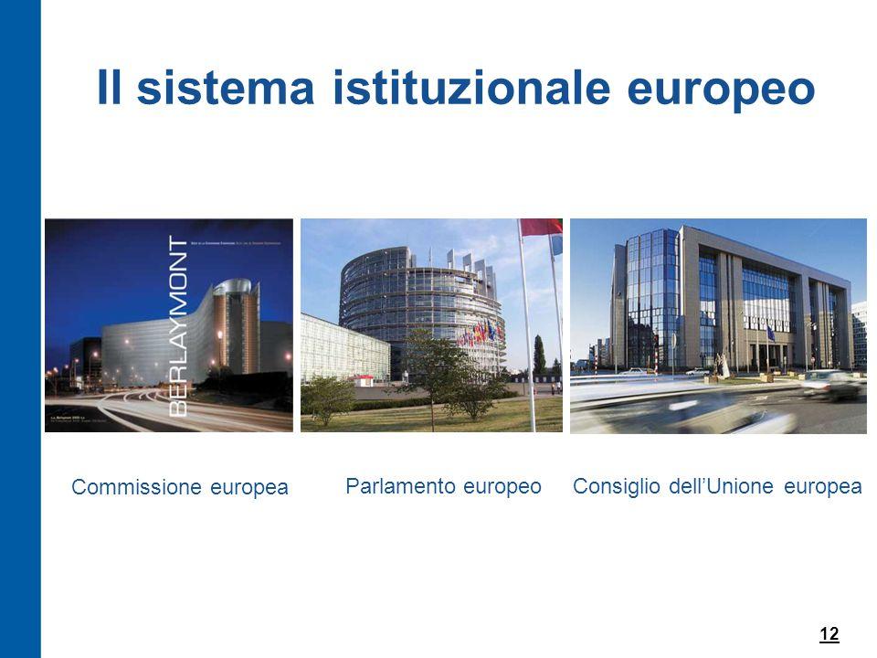Parlamento europeo Commissione europea Consiglio dell'Unione europea Il sistema istituzionale europeo 12