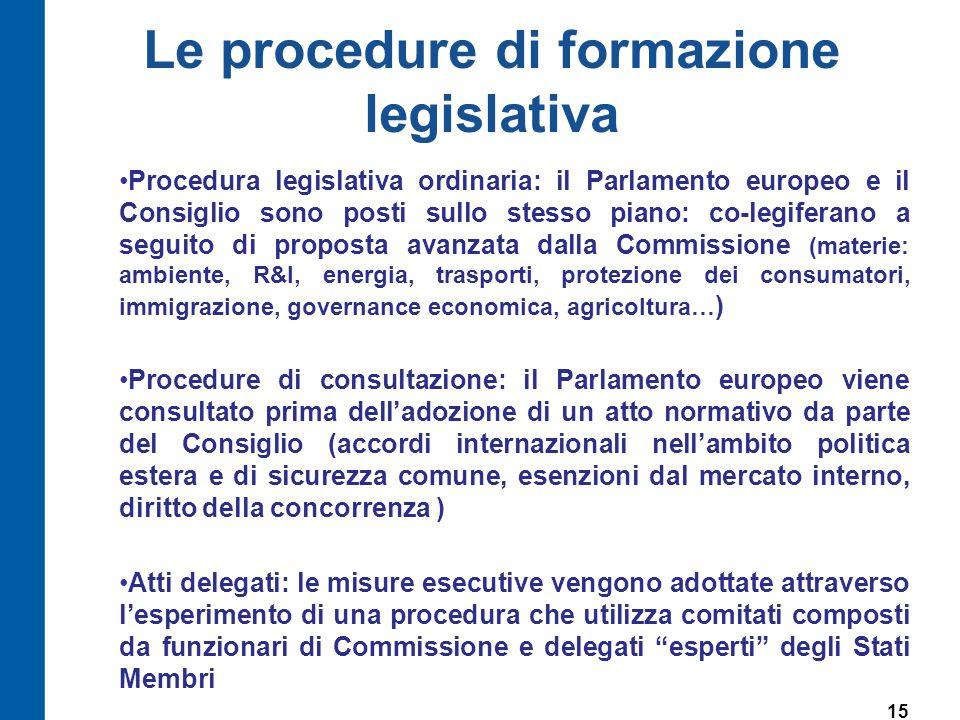 Procedura legislativa ordinaria: il Parlamento europeo e il Consiglio sono posti sullo stesso piano: co-legiferano a seguito di proposta avanzata dalla Commissione (materie: ambiente, R&I, energia, trasporti, protezione dei consumatori, immigrazione, governance economica, agricoltura… ) Procedure di consultazione: il Parlamento europeo viene consultato prima dell'adozione di un atto normativo da parte del Consiglio (accordi internazionali nell'ambito politica estera e di sicurezza comune, esenzioni dal mercato interno, diritto della concorrenza ) Atti delegati: le misure esecutive vengono adottate attraverso l'esperimento di una procedura che utilizza comitati composti da funzionari di Commissione e delegati esperti degli Stati Membri 15 Le procedure di formazione legislativa