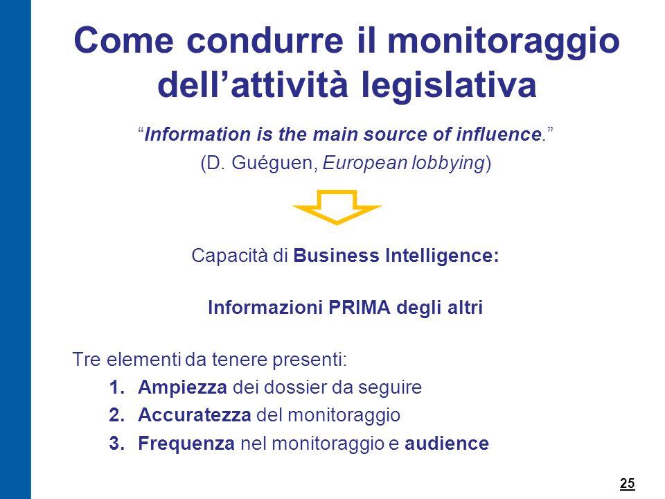 25 Come condurre il monitoraggio dell'attività legislativa Information is the main source of influence. (D.