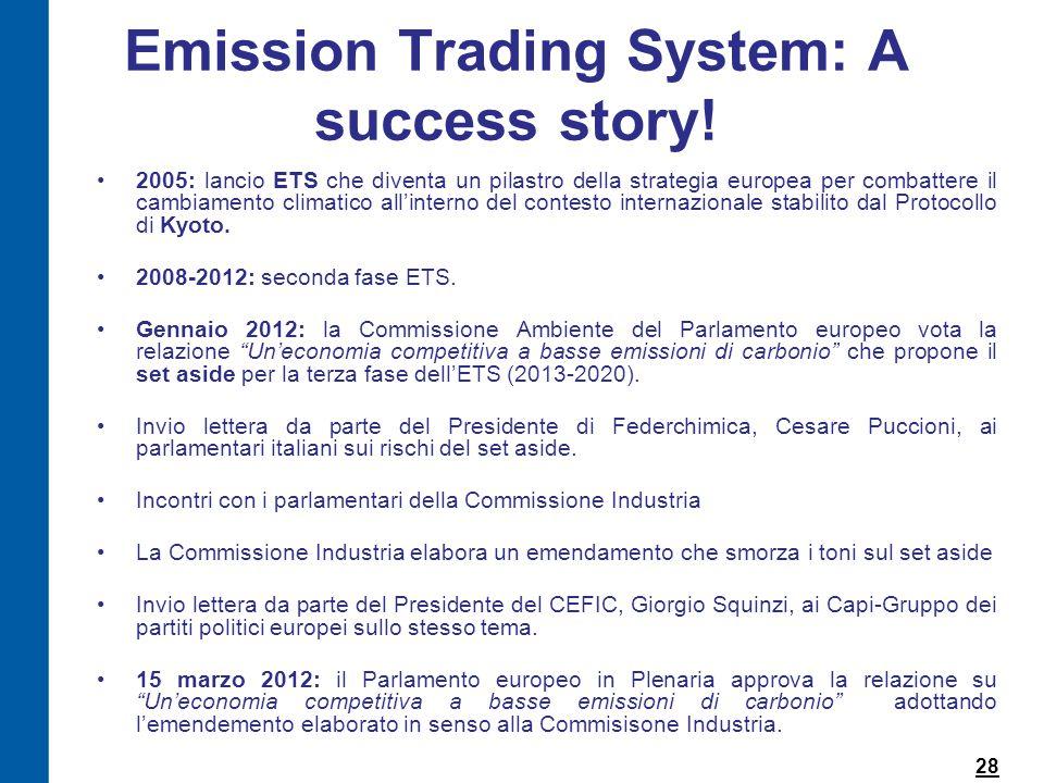 Emission Trading System: A success story! 2005: lancio ETS che diventa un pilastro della strategia europea per combattere il cambiamento climatico all