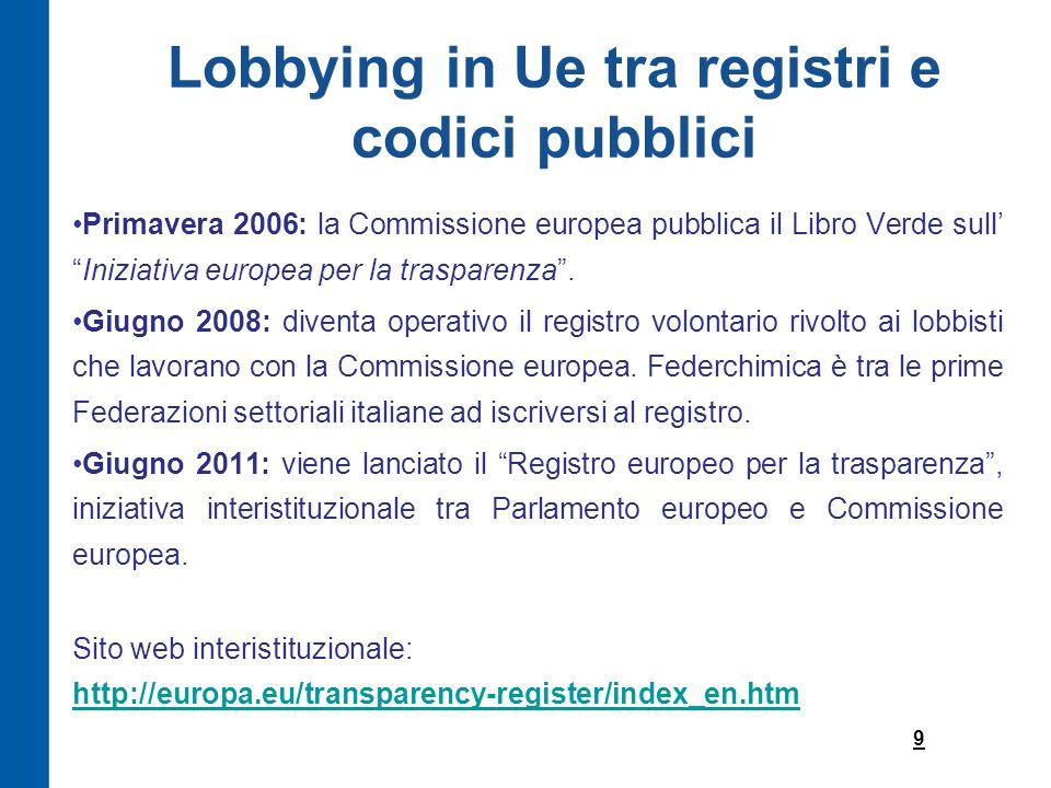 Lobbying in Ue tra registri e codici pubblici Primavera 2006: la Commissione europea pubblica il Libro Verde sull' Iniziativa europea per la trasparenza .