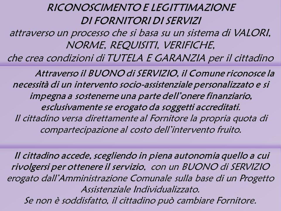 D.ssa Lucia Bonetti RICONOSCIMENTO E LEGITTIMAZIONE DI FORNITORI DI SERVIZI attraverso un processo che si basa su un sistema di VALORI, NORME, REQUISI