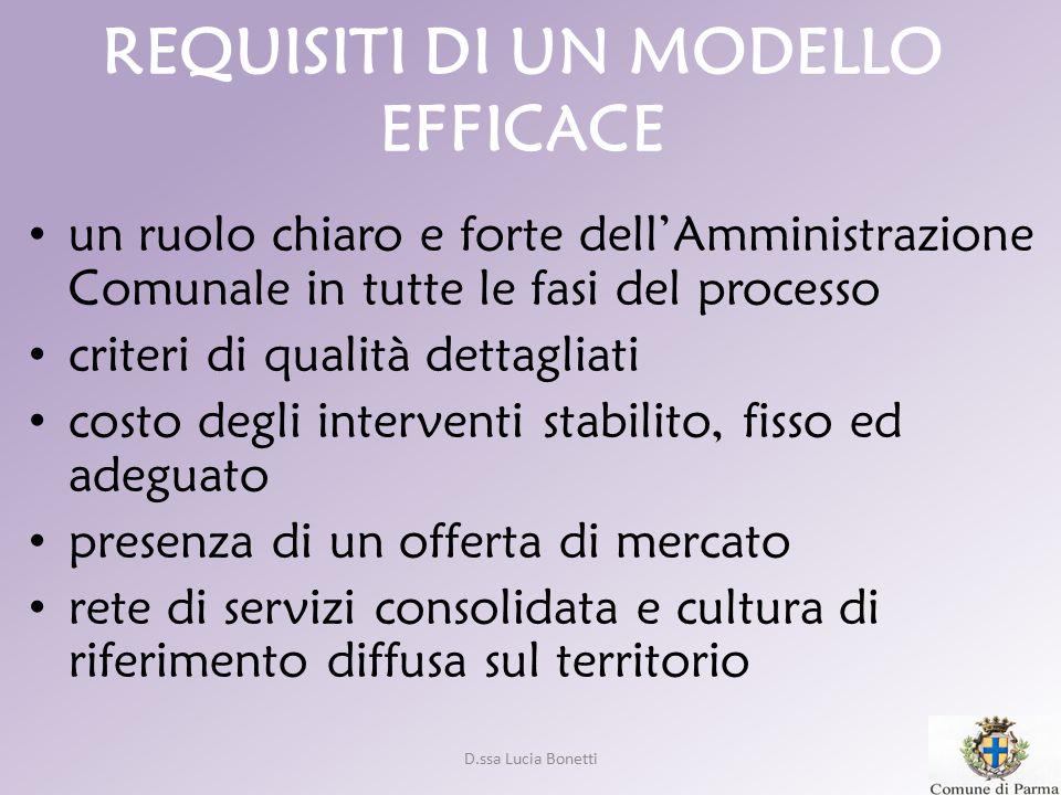D.ssa Lucia Bonetti REQUISITI DI UN MODELLO EFFICACE un ruolo chiaro e forte dell'Amministrazione Comunale in tutte le fasi del processo criteri di qu