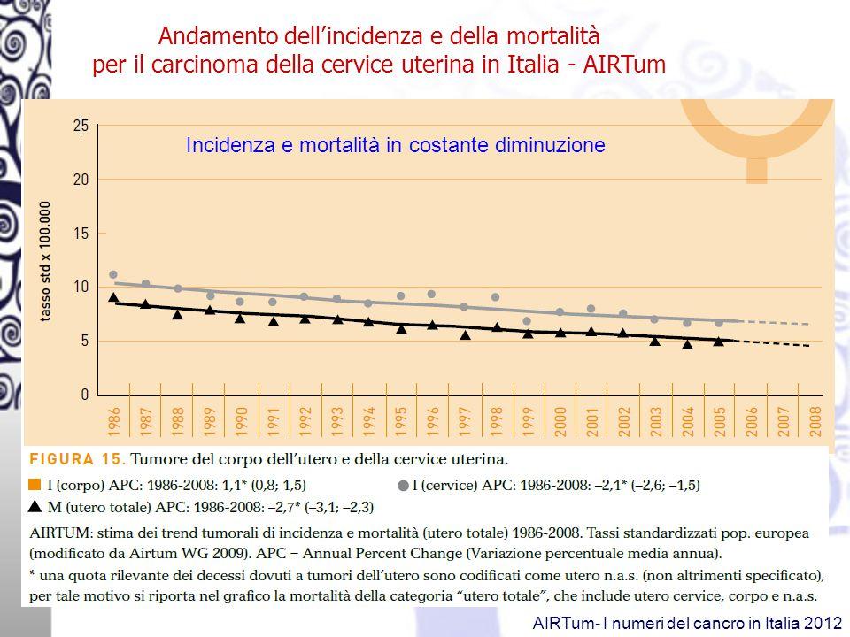 Andamento dell'incidenza e della mortalità per il carcinoma della cervice uterina in Italia - AIRTum Incidenza e mortalità in costante diminuzione AIRTum- I numeri del cancro in Italia 2012