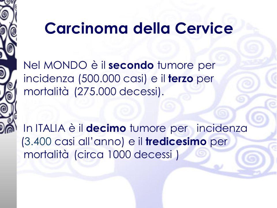Carcinoma della Cervice Nel MONDO è il secondo tumore per incidenza (500.000 casi) e il terzo per mortalità (275.000 decessi).