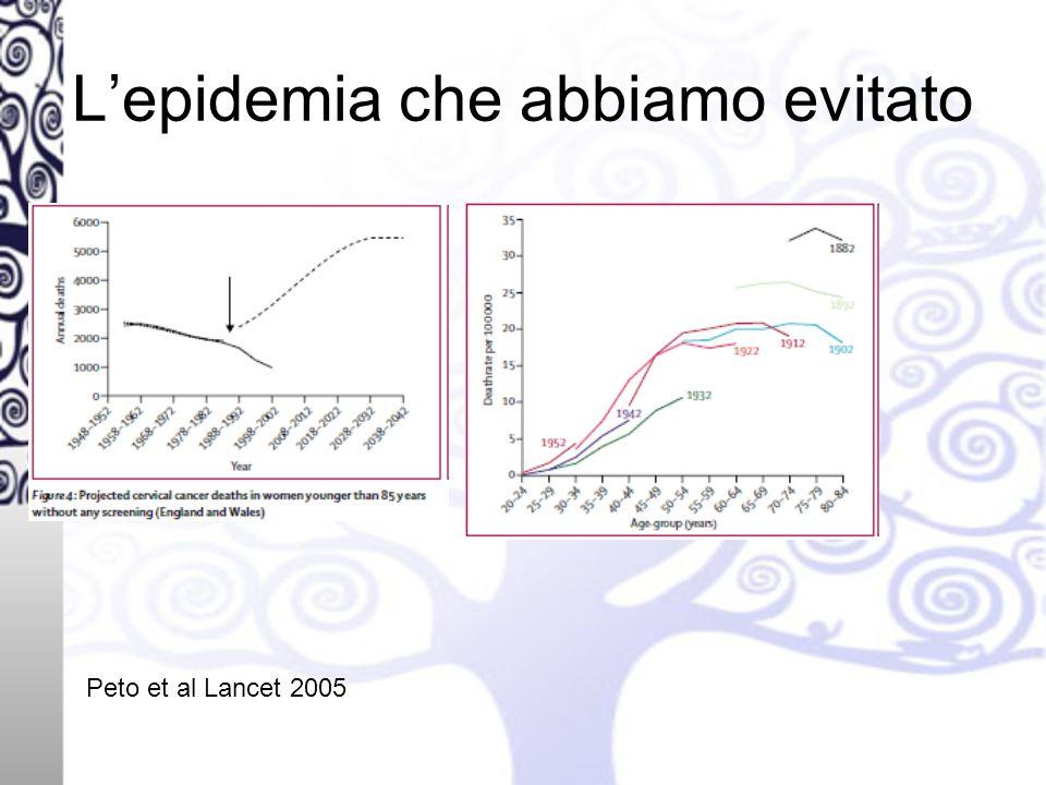 L'epidemia che abbiamo evitato Peto et al Lancet 2005