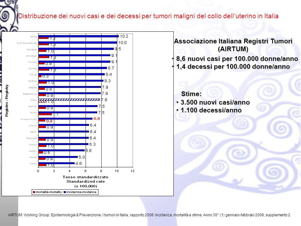 Distribuzione dei nuovi casi e dei decessi per tumori maligni del collo dell'uterino in Italia AIRTUM Working Group: Epidemiologia & Prevenzione.