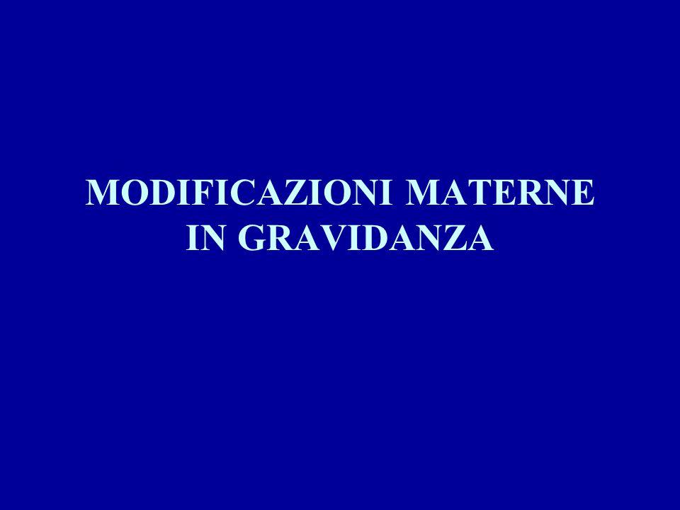 MODIFICAZIONI MATERNE IN GRAVIDANZA