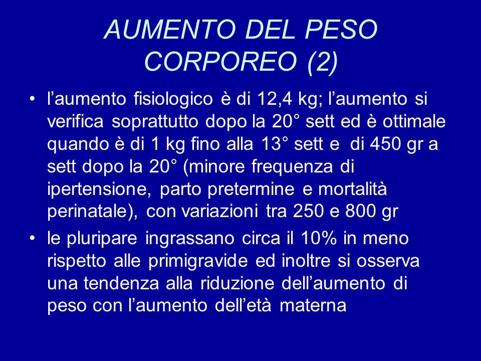 AUMENTO DEL PESO CORPOREO (2) l'aumento fisiologico è di 12,4 kg; l'aumento si verifica soprattutto dopo la 20° sett ed è ottimale quando è di 1 kg fi