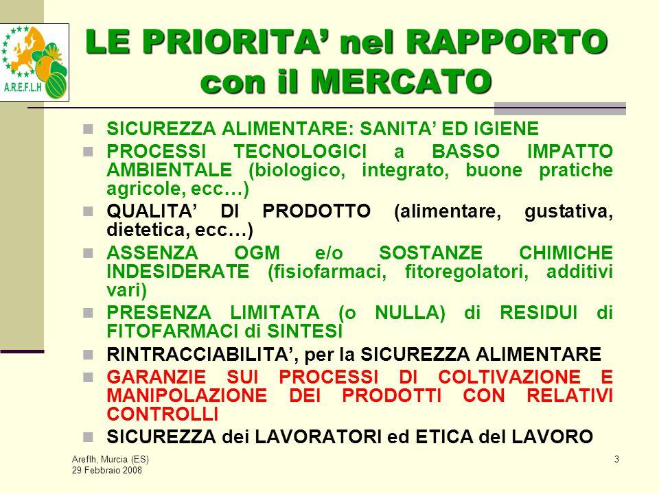 Areflh, Murcia (ES) 29 Febbraio 2008 3 LE PRIORITA' nel RAPPORTO con il MERCATO SICUREZZA ALIMENTARE: SANITA' ED IGIENE PROCESSI TECNOLOGICI a BASSO IMPATTO AMBIENTALE (biologico, integrato, buone pratiche agricole, ecc…) QUALITA' DI PRODOTTO (alimentare, gustativa, dietetica, ecc…) ASSENZA OGM e/o SOSTANZE CHIMICHE INDESIDERATE (fisiofarmaci, fitoregolatori, additivi vari) PRESENZA LIMITATA (o NULLA) di RESIDUI di FITOFARMACI di SINTESI RINTRACCIABILITA', per la SICUREZZA ALIMENTARE GARANZIE SUI PROCESSI DI COLTIVAZIONE E MANIPOLAZIONE DEI PRODOTTI CON RELATIVI CONTROLLI SICUREZZA dei LAVORATORI ed ETICA del LAVORO