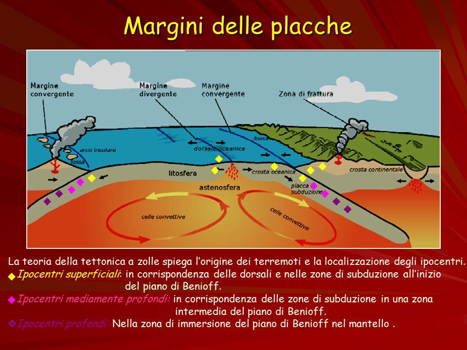 Margini delle placche La teoria della tettonica a zolle spiega l'origine dei terremoti e la localizzazione degli ipocentri. Ipocentri superficiali: in