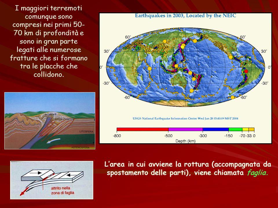 I maggiori terremoti comunque sono compresi nei primi 50- 70 km di profondità e sono in gran parte legati alle numerose fratture che si formano tra le