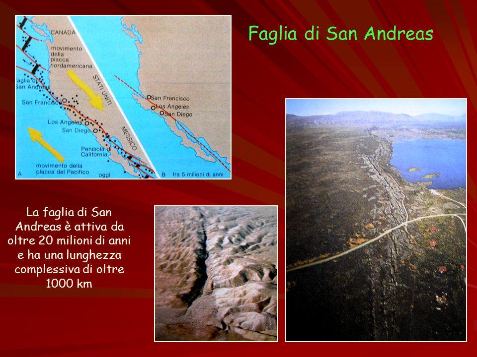 Faglia di San Andreas La faglia di San Andreas è attiva da oltre 20 milioni di anni e ha una lunghezza complessiva di oltre 1000 km