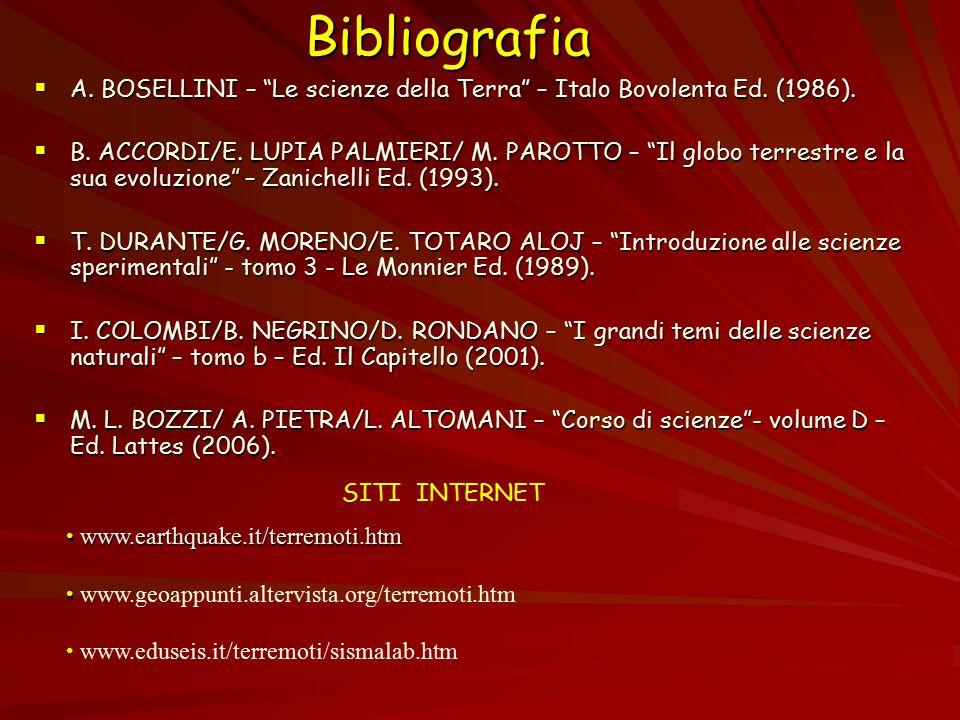 """Bibliografia  A. BOSELLINI – """"Le scienze della Terra"""" – Italo Bovolenta Ed. (1986).  B. ACCORDI/E. LUPIA PALMIERI/ M. PAROTTO – """"Il globo terrestre"""