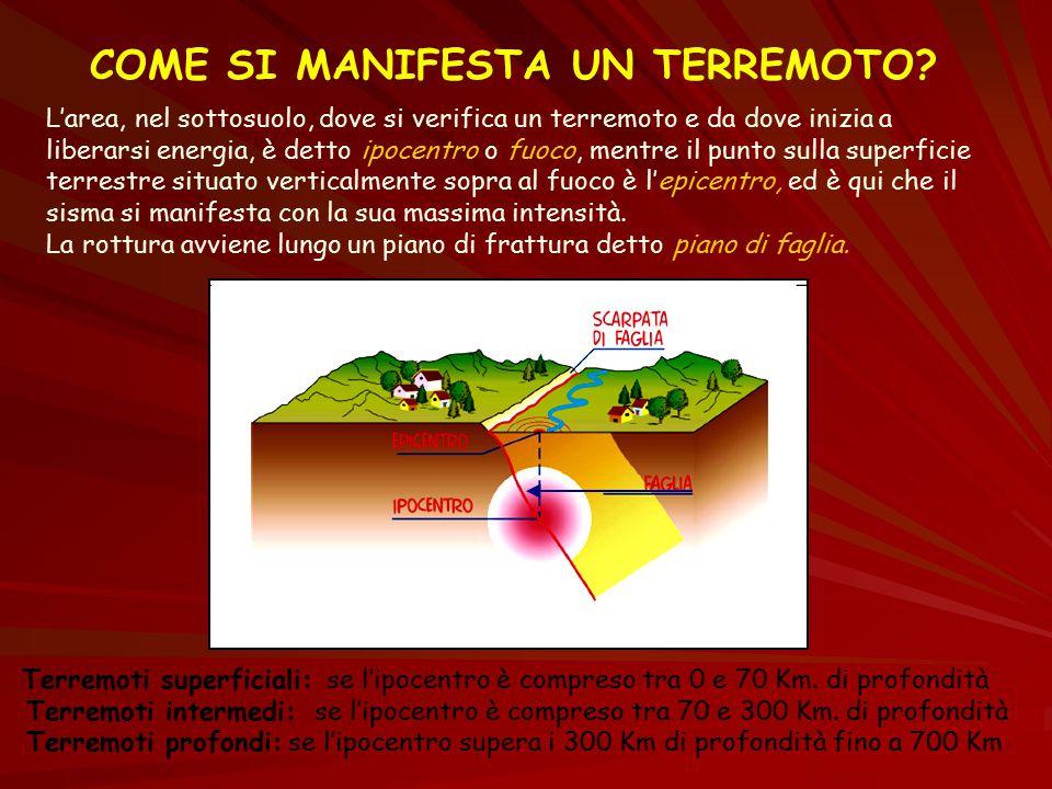 L'area, nel sottosuolo, dove si verifica un terremoto e da dove inizia a liberarsi energia, è detto ipocentro o fuoco, mentre il punto sulla superfici