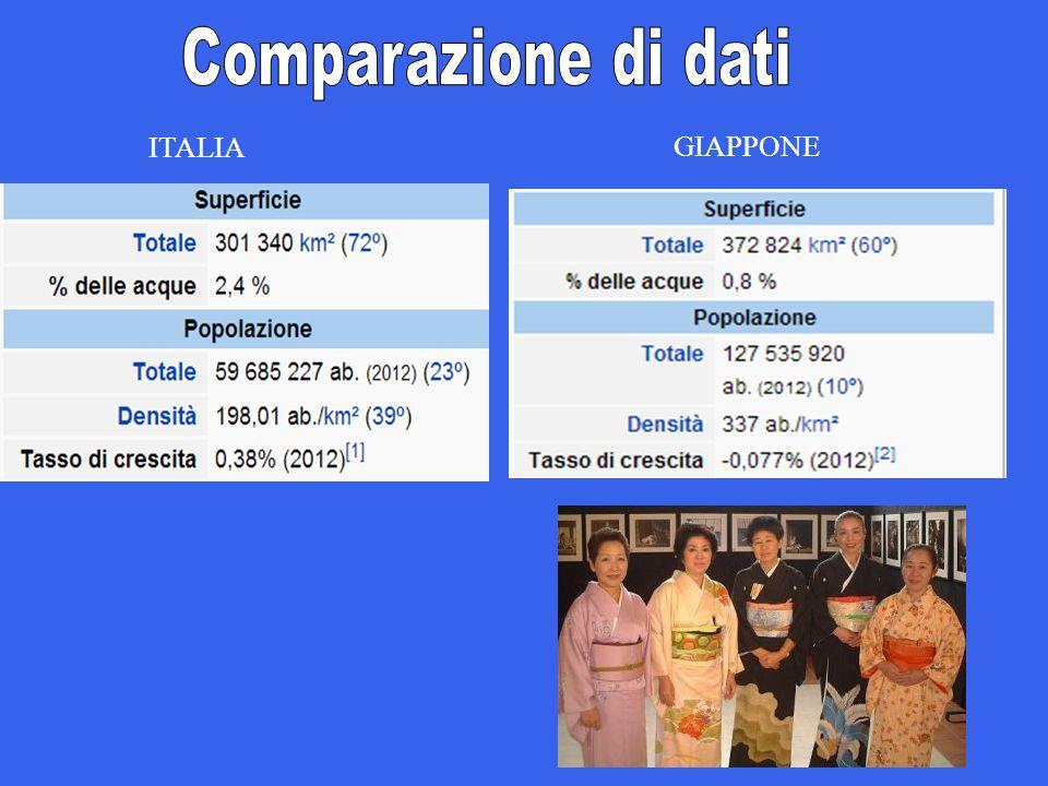 ITALIA GIAPPONE
