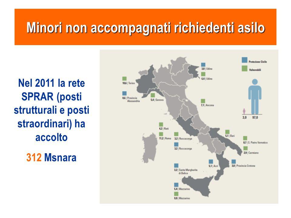 Minori non accompagnati richiedenti asilo Nel 2011 la rete SPRAR (posti strutturali e posti straordinari) ha accolto 312 Msnara