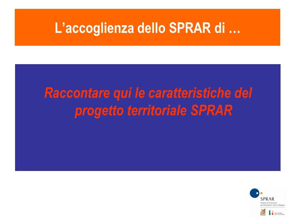 Raccontare qui le caratteristiche del progetto territoriale SPRAR L'accoglienza dello SPRAR di …