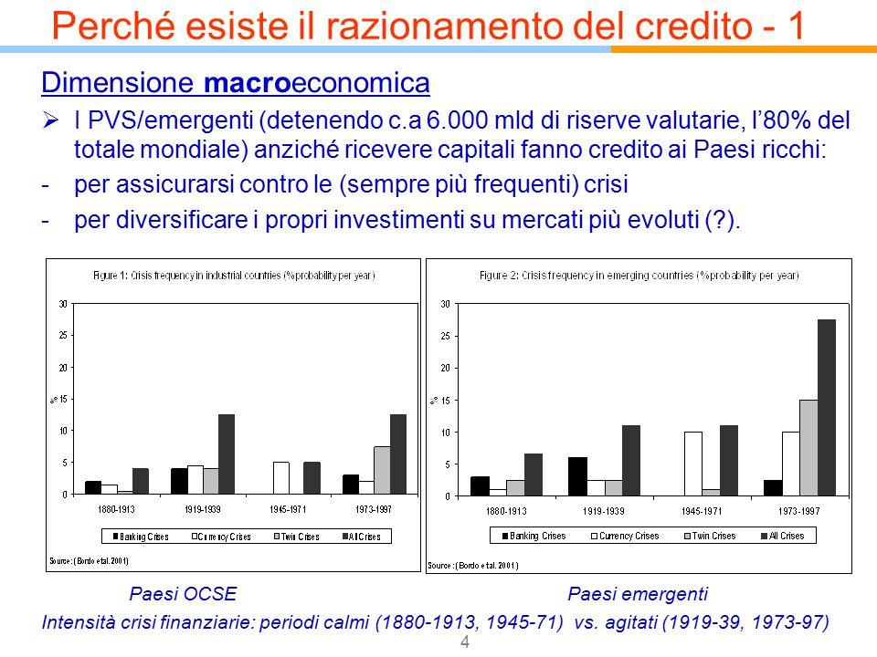 4 Dimensione macroeconomica  I PVS/emergenti (detenendo c.a 6.000 mld di riserve valutarie, l'80% del totale mondiale) anziché ricevere capitali fann