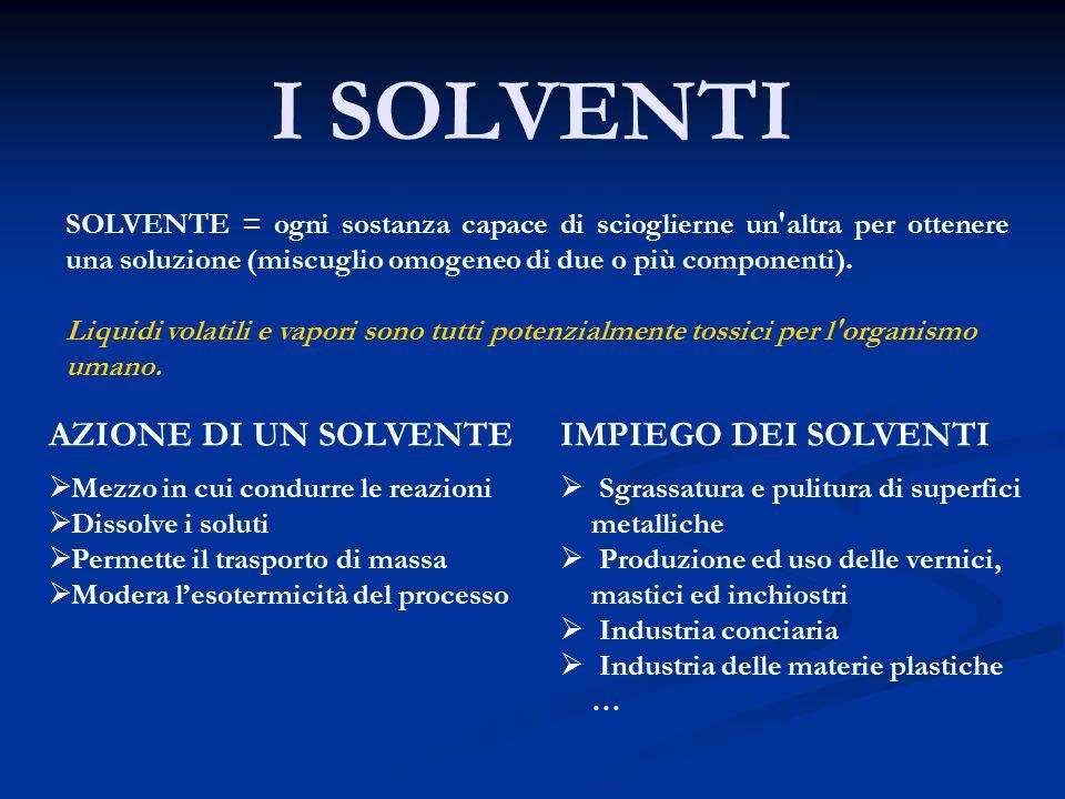I SOLVENTI SOLVENTE = ogni sostanza capace di scioglierne un altra per ottenere una soluzione (miscuglio omogeneo di due o più componenti).