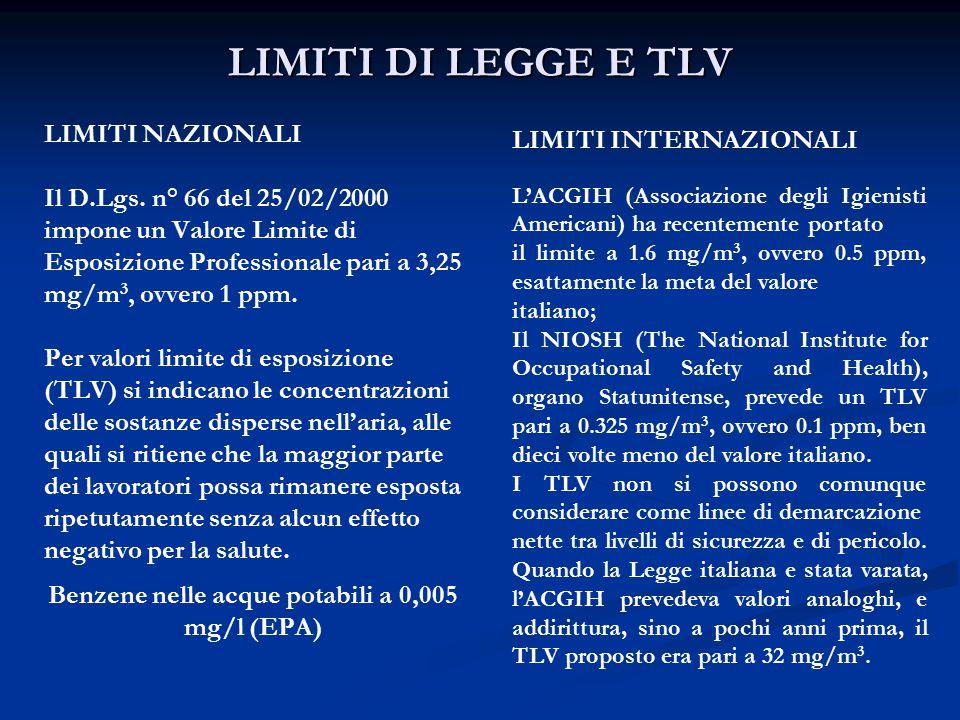 LIMITI DI LEGGE E TLV LIMITI NAZIONALI Il D.Lgs.