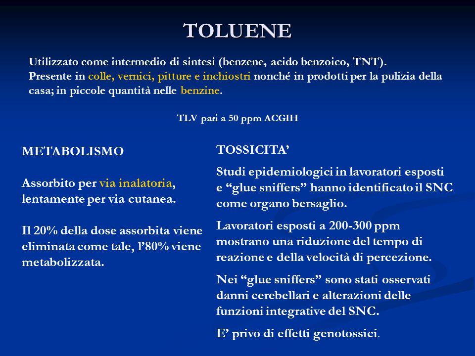 TOLUENE Utilizzato come intermedio di sintesi (benzene, acido benzoico, TNT).