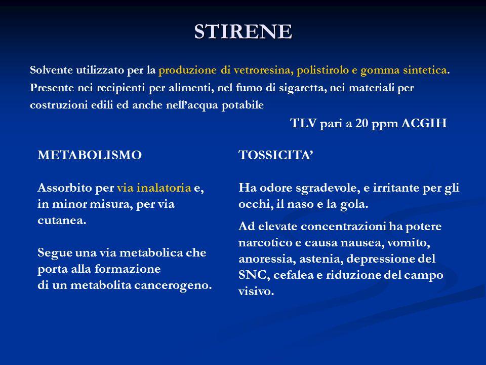 STIRENE Solvente utilizzato per la produzione di vetroresina, polistirolo e gomma sintetica.
