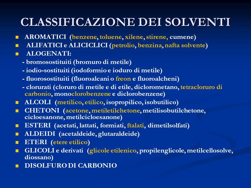 CLASSIFICAZIONE DEI SOLVENTI AROMATICI (benzene, toluene, xilene, stirene, cumene) ALIFATICI e ALICICLICI (petrolio, benzina, nafta solvente) ALOGENATI: - bromosostituiti (bromuro di metile) - iodio-sostituiti (iodoformio e ioduro di metile) - fluorosostituiti (fluoroalcani o freon e fluoroalcheni) - clorurati (cloruro di metile e di etile, diclorometano, tetracloruro di carbonio, monoclorobenzene e diclorobenzene) ALCOLI (metilico, etilico, isopropilico, isobutilico) CHETONI (acetone, metiletilchetone, metilisobutilchetone, cicloesanone, metilcicloesanone) ESTERI (acetati, lattati, formiati, ftalati, dimetilsolfati) ALDEIDI (acetaldeide, glutaraldeide) ETERI (etere etilico) GLICOLI e derivati (glicole etilenico, propilenglicole, metilcellosolve, diossano) DISOLFURO DI CARBONIO