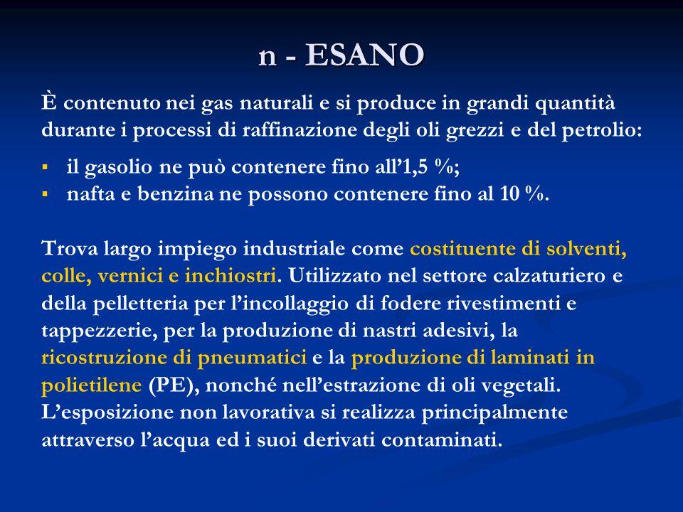 n - ESANO È contenuto nei gas naturali e si produce in grandi quantità durante i processi di raffinazione degli oli grezzi e del petrolio:   il gasolio ne può contenere fino all'1,5 %;   nafta e benzina ne possono contenere fino al 10 %.