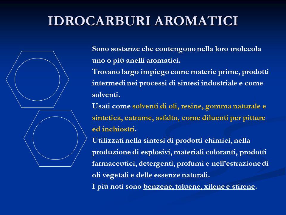 IDROCARBURI AROMATICI Sono sostanze che contengono nella loro molecola uno o più anelli aromatici.