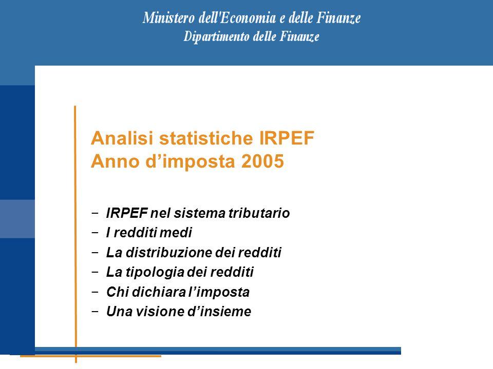 Analisi statistiche IRPEF Anno d'imposta 2005 −IRPEF nel sistema tributario −I redditi medi −La distribuzione dei redditi −La tipologia dei redditi −Chi dichiara l'imposta −Una visione d'insieme