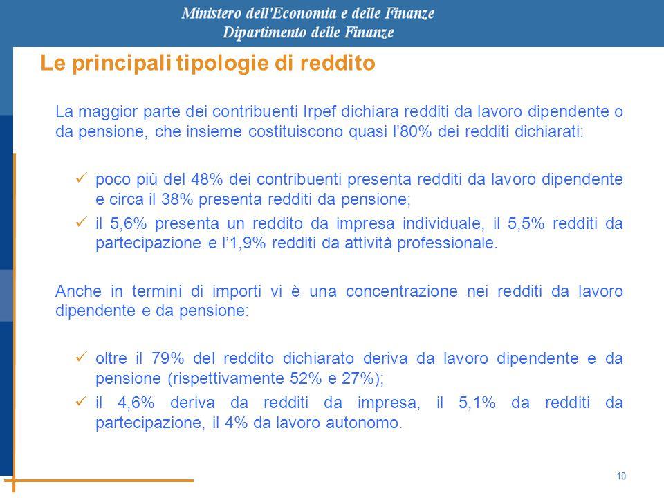 10 Le principali tipologie di reddito La maggior parte dei contribuenti Irpef dichiara redditi da lavoro dipendente o da pensione, che insieme costituiscono quasi l'80% dei redditi dichiarati: poco più del 48% dei contribuenti presenta redditi da lavoro dipendente e circa il 38% presenta redditi da pensione; il 5,6% presenta un reddito da impresa individuale, il 5,5% redditi da partecipazione e l'1,9% redditi da attività professionale.