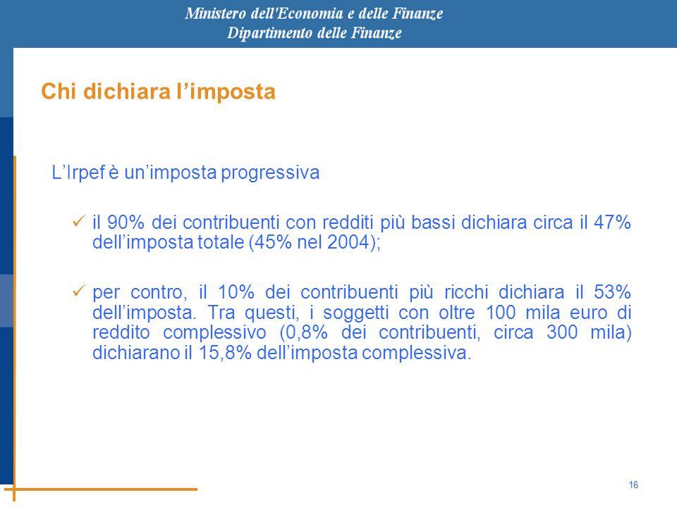 16 Chi dichiara l'imposta L'Irpef è un'imposta progressiva il 90% dei contribuenti con redditi più bassi dichiara circa il 47% dell'imposta totale (45% nel 2004); per contro, il 10% dei contribuenti più ricchi dichiara il 53% dell'imposta.