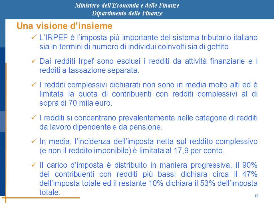18 Una visione d'insieme L'IRPEF è l'imposta più importante del sistema tributario italiano sia in termini di numero di individui coinvolti sia di gettito.