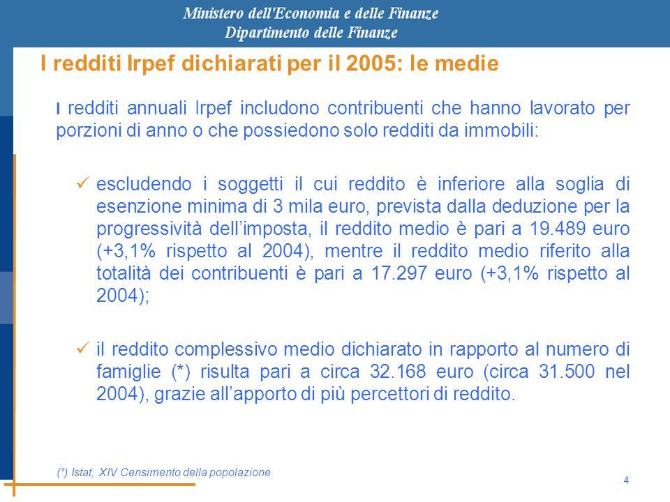 4 I redditi Irpef dichiarati per il 2005: le medie I redditi annuali Irpef includono contribuenti che hanno lavorato per porzioni di anno o che possiedono solo redditi da immobili: escludendo i soggetti il cui reddito è inferiore alla soglia di esenzione minima di 3 mila euro, prevista dalla deduzione per la progressività dell'imposta, il reddito medio è pari a 19.489 euro (+3,1% rispetto al 2004), mentre il reddito medio riferito alla totalità dei contribuenti è pari a 17.297 euro (+3,1% rispetto al 2004); il reddito complessivo medio dichiarato in rapporto al numero di famiglie (*) risulta pari a circa 32.168 euro (circa 31.500 nel 2004), grazie all'apporto di più percettori di reddito.