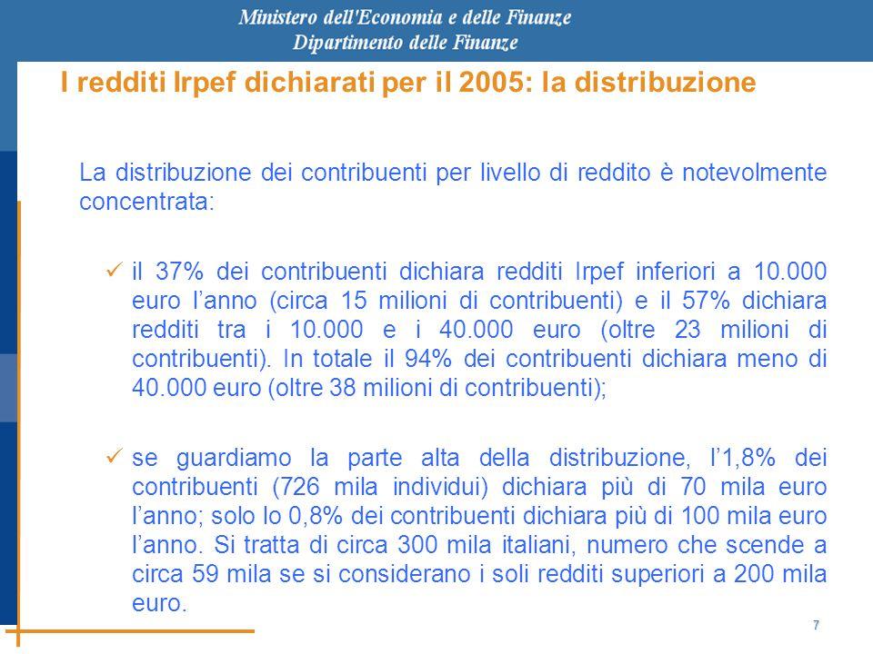 7 I redditi Irpef dichiarati per il 2005: la distribuzione La distribuzione dei contribuenti per livello di reddito è notevolmente concentrata: il 37% dei contribuenti dichiara redditi Irpef inferiori a 10.000 euro l'anno (circa 15 milioni di contribuenti) e il 57% dichiara redditi tra i 10.000 e i 40.000 euro (oltre 23 milioni di contribuenti).