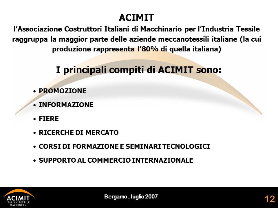Bergamo, luglio 2007 12 ACIMIT l'Associazione Costruttori Italiani di Macchinario per l'Industria Tessile raggruppa la maggior parte delle aziende meccanotessili italiane (la cui produzione rappresenta l'80% di quella italiana) I principali compiti di ACIMIT sono: PROMOZIONE INFORMAZIONE FIERE RICERCHE DI MERCATO CORSI DI FORMAZIONE E SEMINARI TECNOLOGICI SUPPORTO AL COMMERCIO INTERNAZIONALE