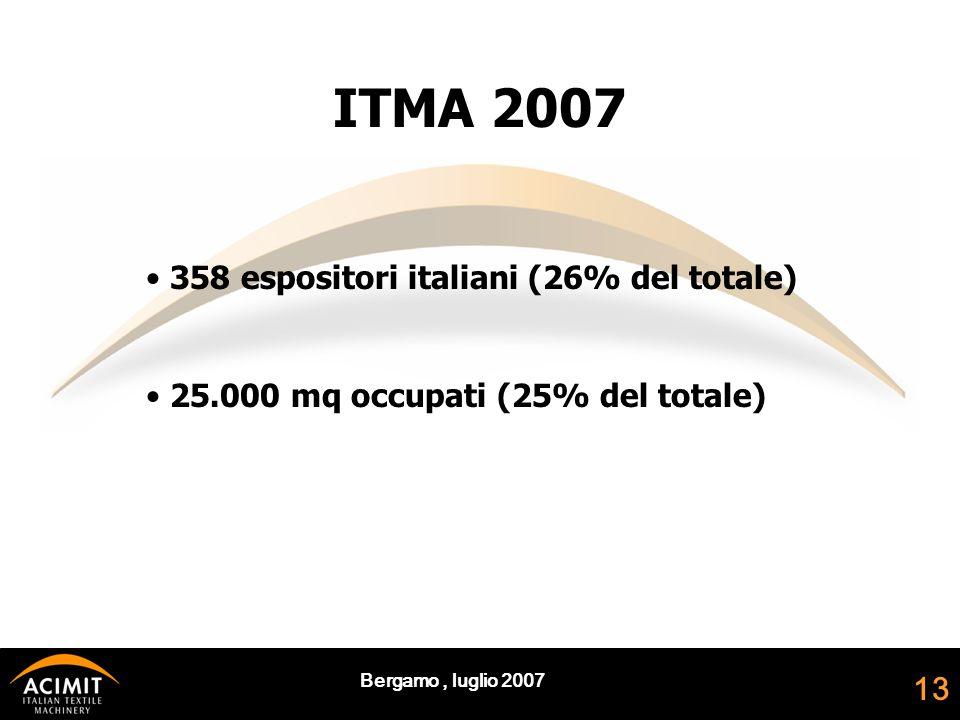 Bergamo, luglio 2007 13 ITMA 2007 358 espositori italiani (26% del totale) 25.000 mq occupati (25% del totale)