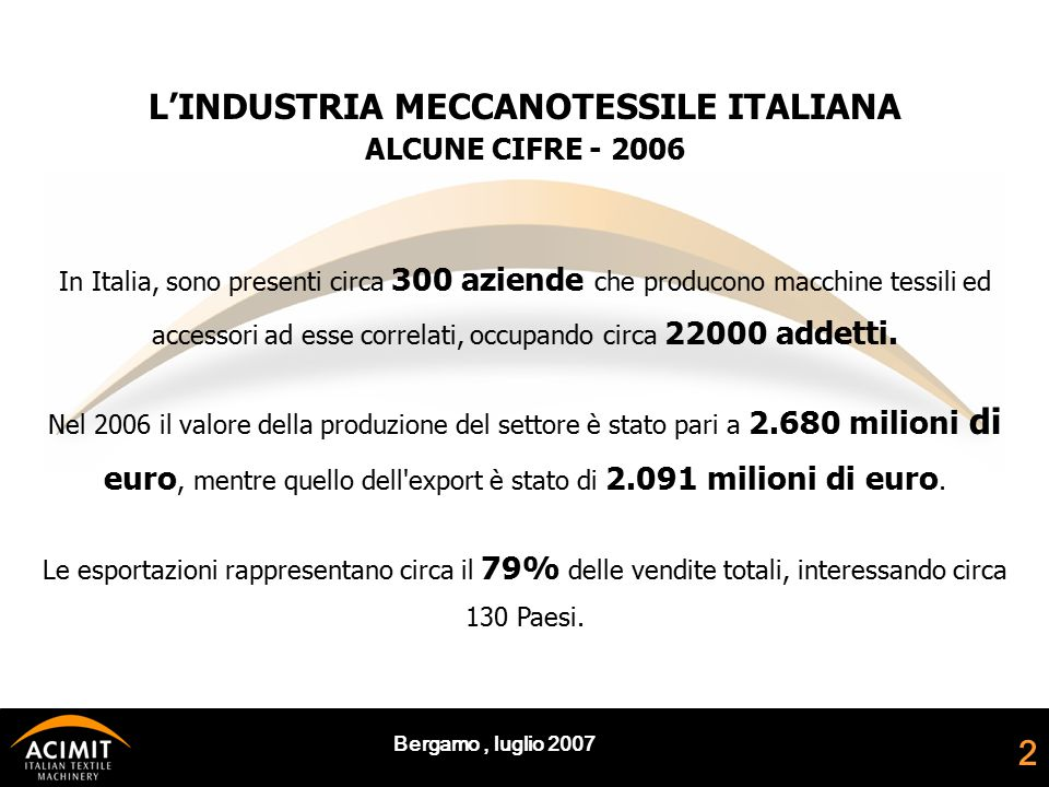 Bergamo, luglio 2007 2 L'INDUSTRIA MECCANOTESSILE ITALIANA ALCUNE CIFRE - 2006 In Italia, sono presenti circa 300 aziende che producono macchine tessili ed accessori ad esse correlati, occupando circa 22000 addetti.