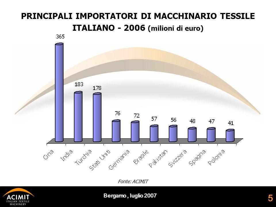 Bergamo, luglio 2007 5 PRINCIPALI IMPORTATORI DI MACCHINARIO TESSILE ITALIANO - 2006 (milioni di euro) Fonte: ACIMIT