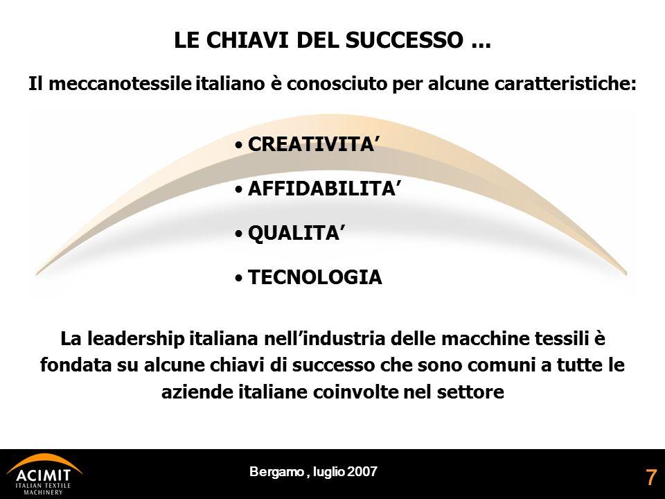 Bergamo, luglio 2007 7 LE CHIAVI DEL SUCCESSO...